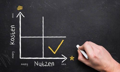 Die Kosten Nutzen Berechnung für Augenlasern in Köln
